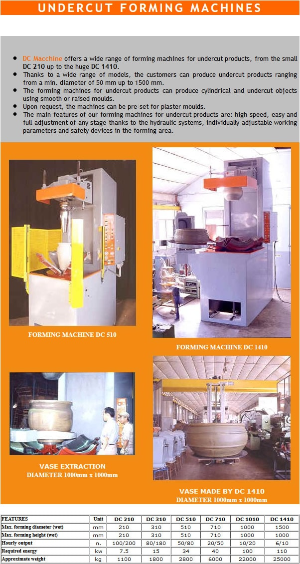 Undercut Forming Machines