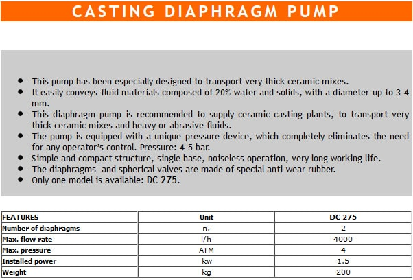 Casting Diaphragm Pump