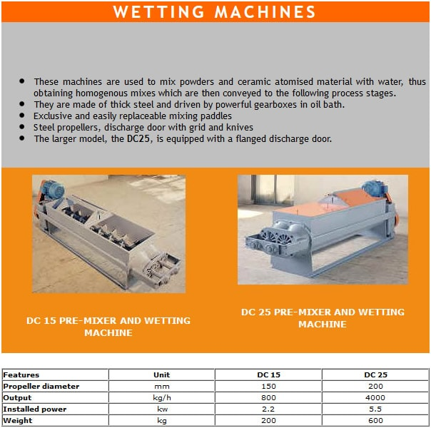 Wetting Machines